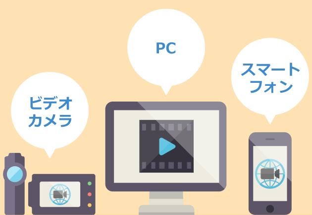 ビデオカメラ・PC・スマートフォン